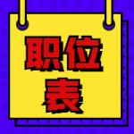 贵州医疗卫生招聘职位表